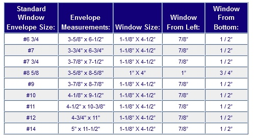 Envelope Sizes | FAQ's   Standard Window Envelope Sizes